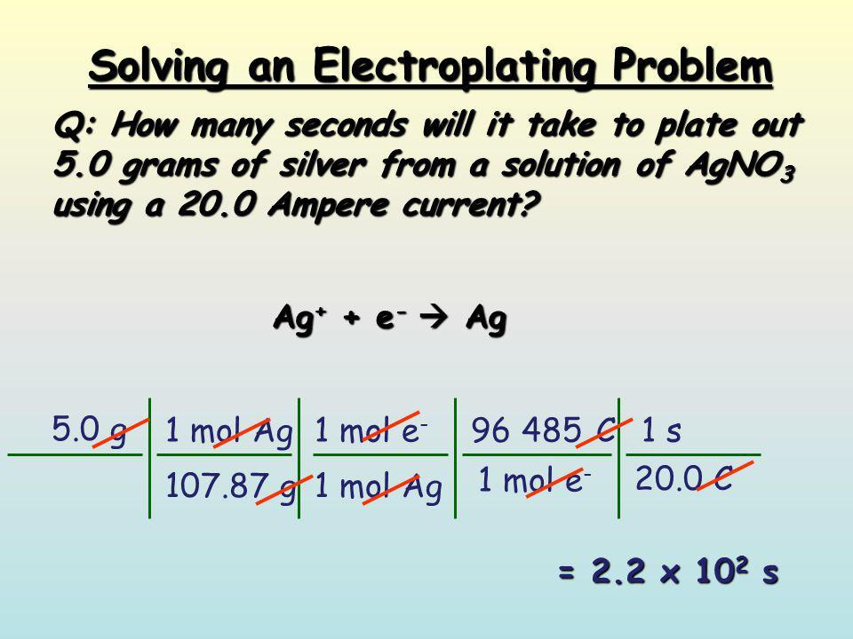 Solving an Electroplating Problem