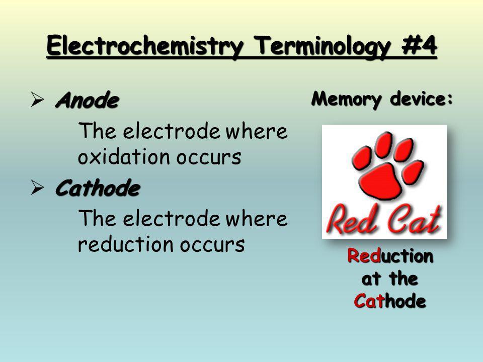 Electrochemistry Terminology #4