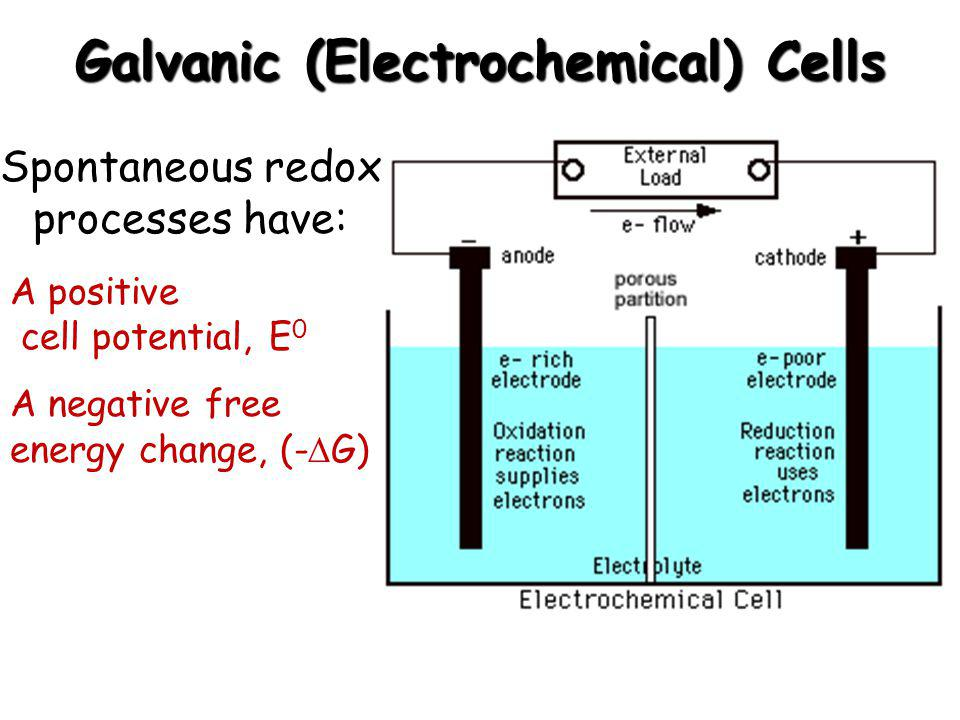 Galvanic (Electrochemical) Cells