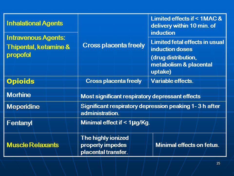Thipental, ketamine & propofol