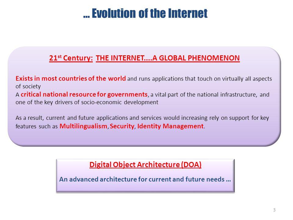 … Evolution of the Internet