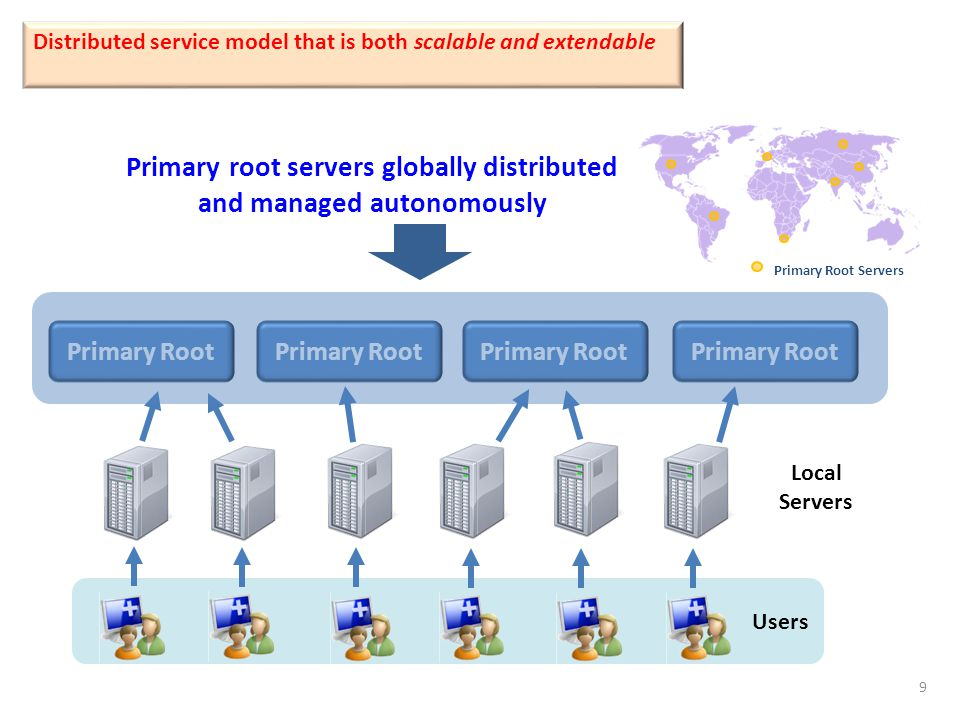 Primary root servers globally distributed and managed autonomously