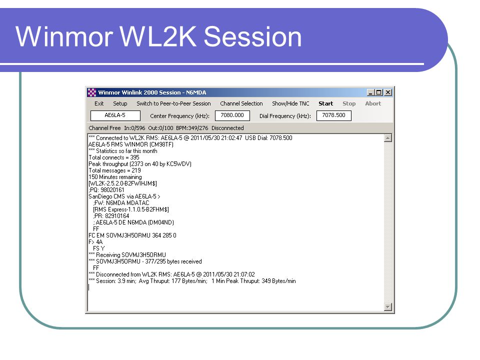 Winmor WL2K Session