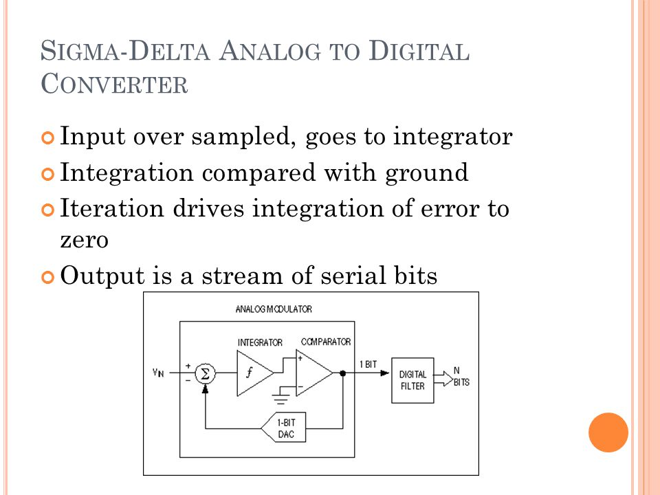 Sigma-Delta Analog to Digital Converter