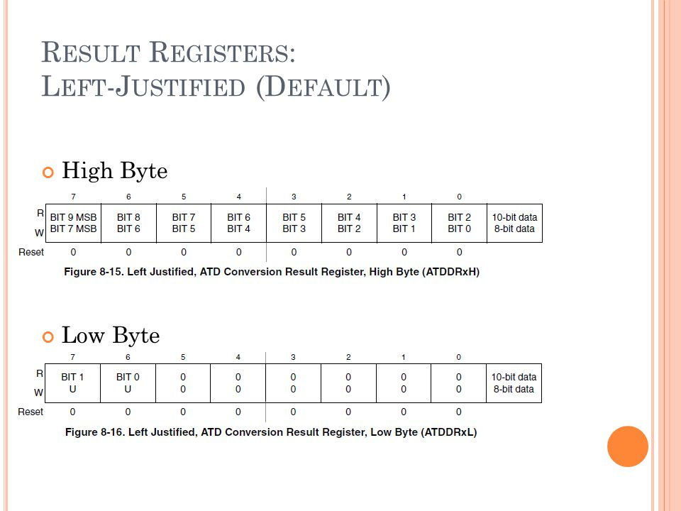 Result Registers: Left-Justified (Default)
