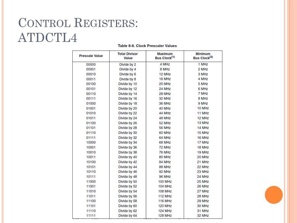 Control Registers: ATDCTL4