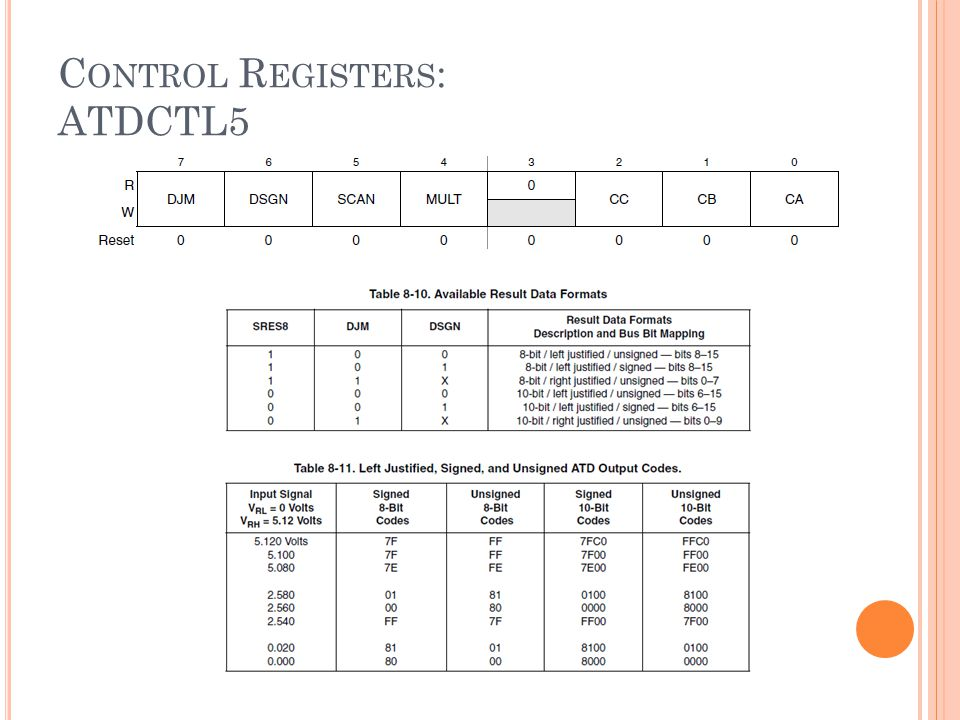Control Registers: ATDCTL5