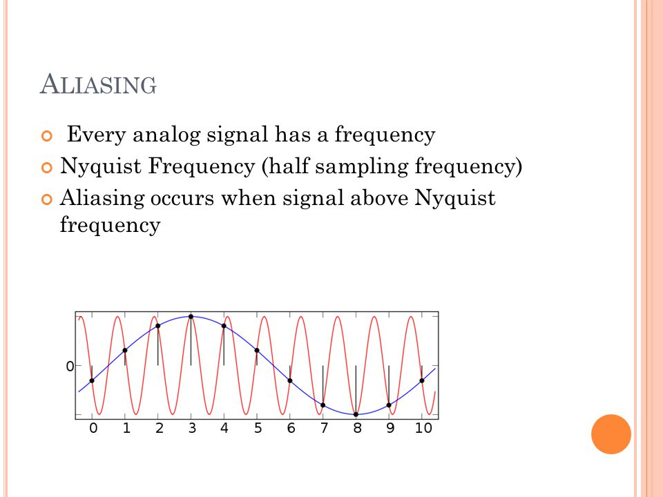 Aliasing Every analog signal has a frequency