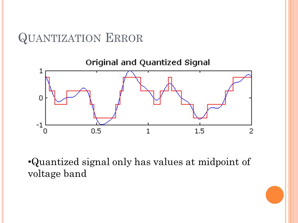 Quantization Error Quantized signal only has values at midpoint of voltage band