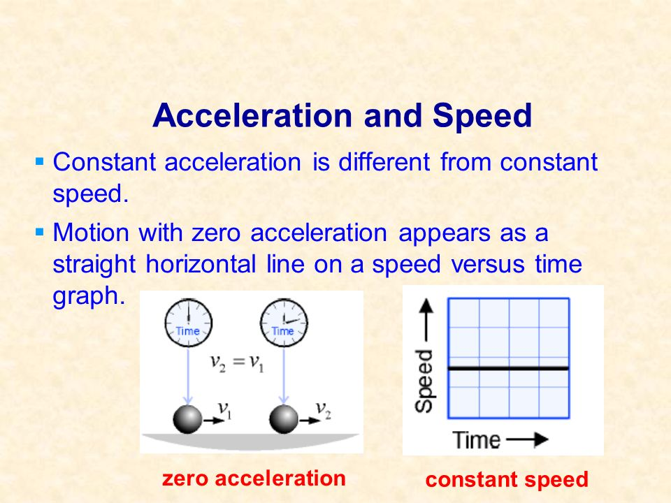 Acceleration and Speed