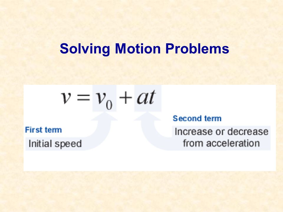 Solving Motion Problems