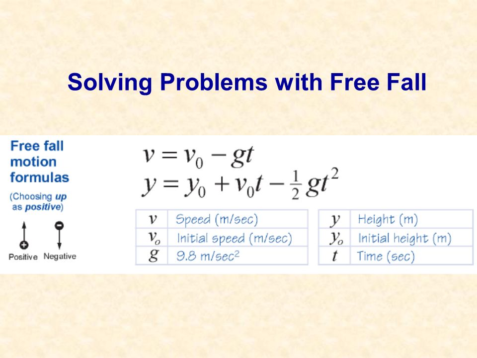 Solving Problems with Free Fall