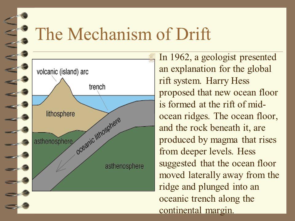 The Mechanism of Drift