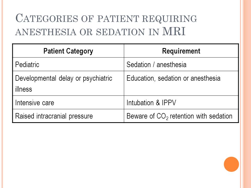Categories of patient requiring anesthesia or sedation in MRI