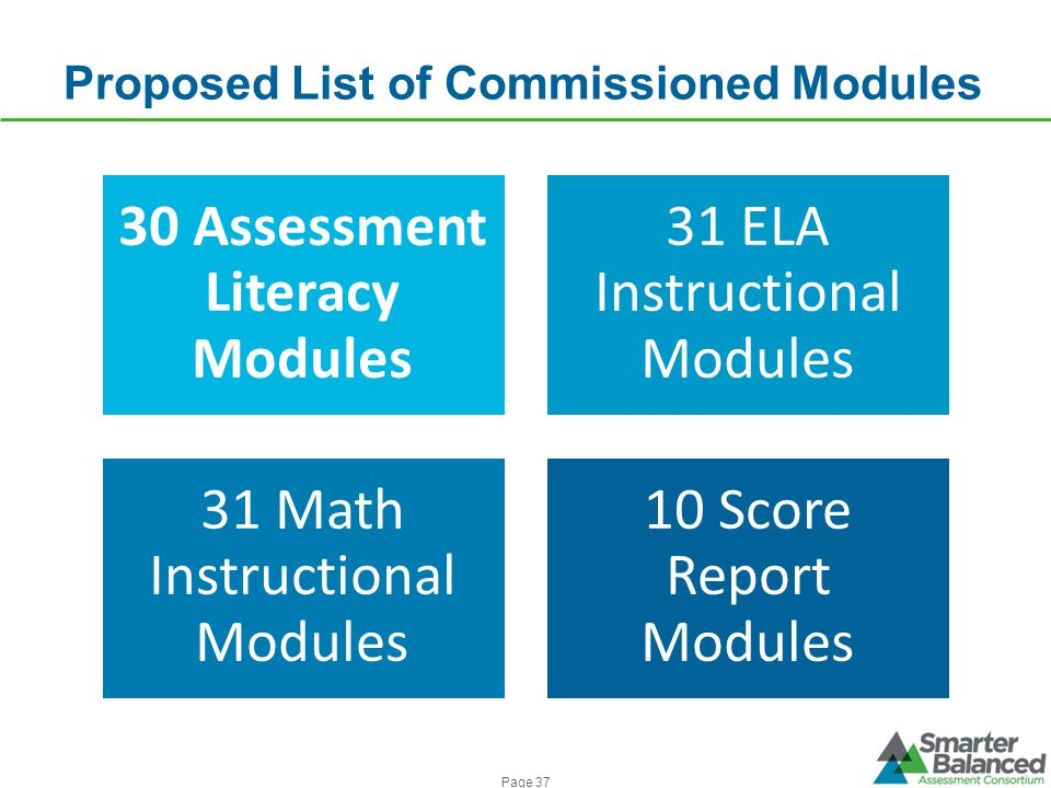Proposed List of Commissioned Modules