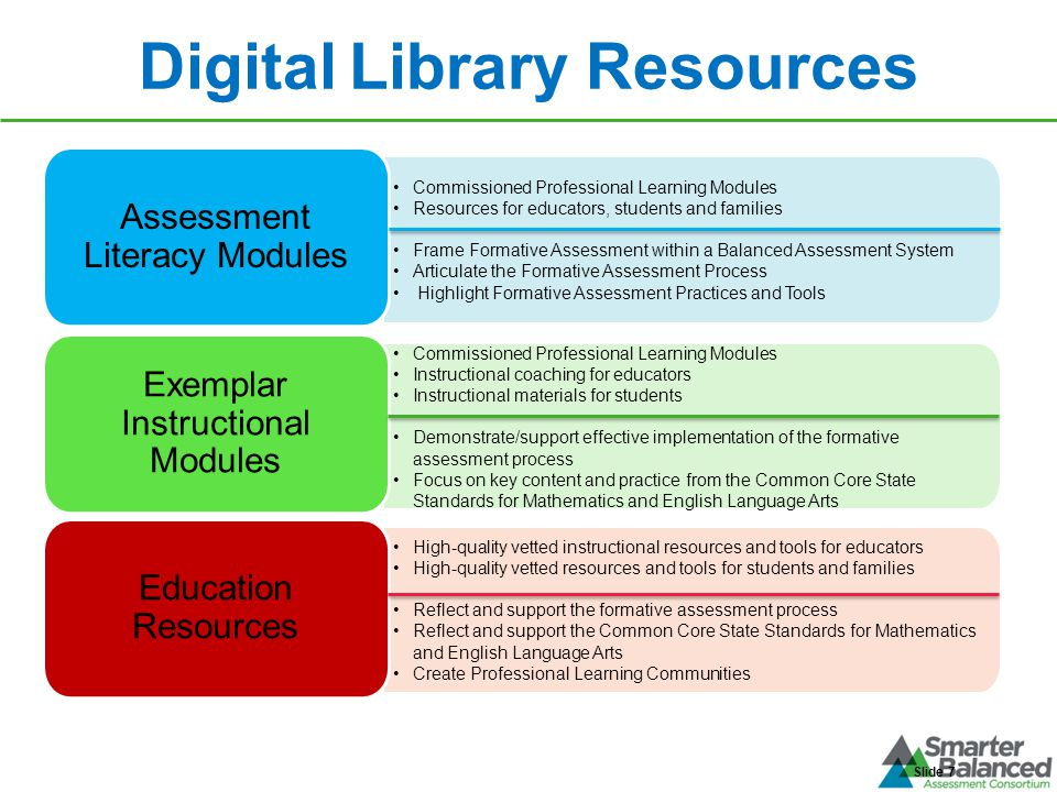 Digital Library Resources