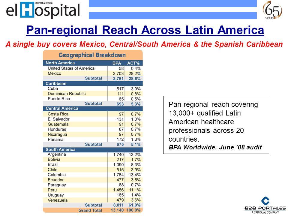 Pan-regional Reach Across Latin America