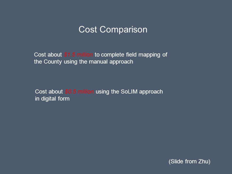 Cost Comparison Cost about $1.5 million to complete field mapping of