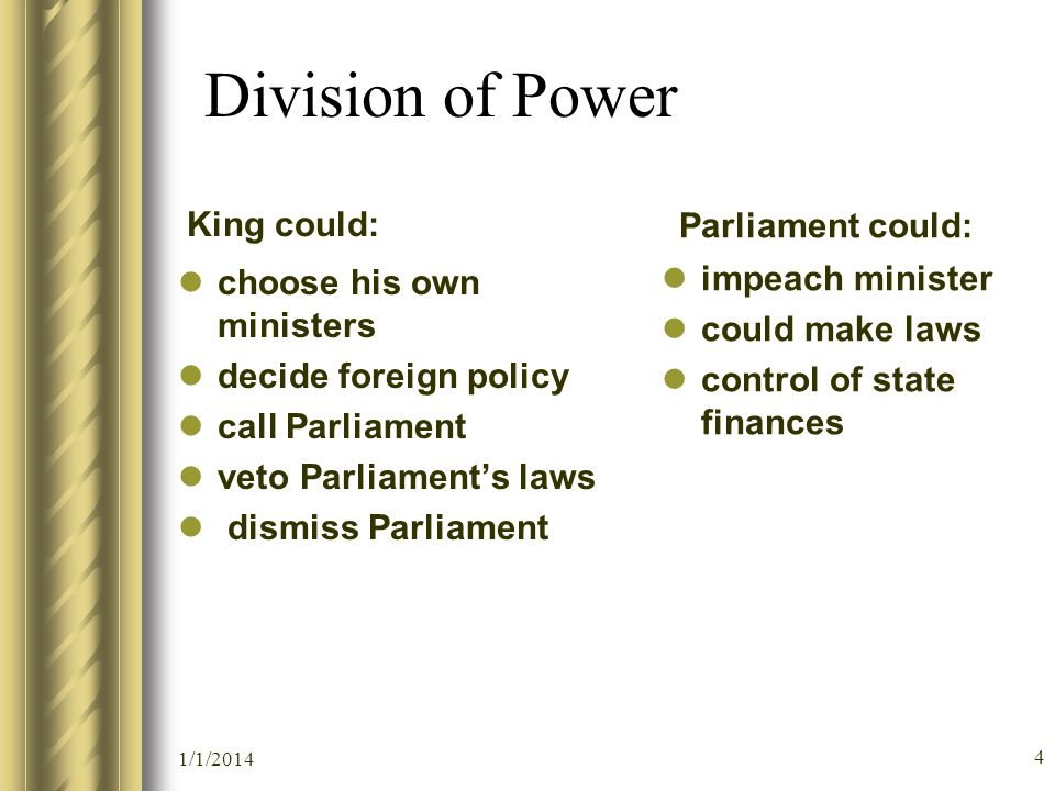 Division of Power King could: Parliament could: