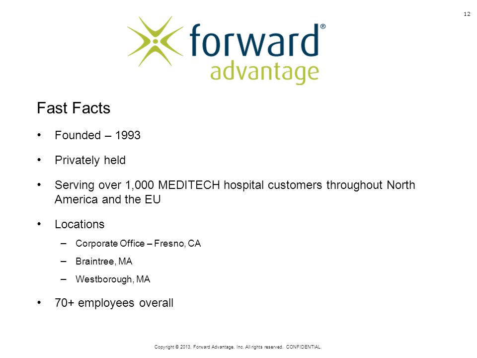 Fast Facts Founded – 1993 Privately held
