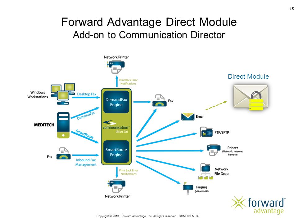 Forward Advantage Direct Module Add-on to Communication Director