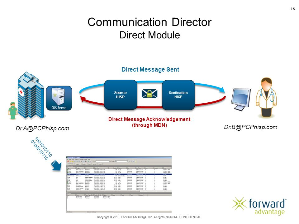 Communication Director Direct Module