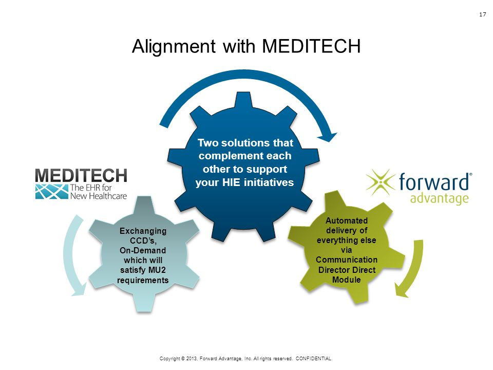 Alignment with MEDITECH