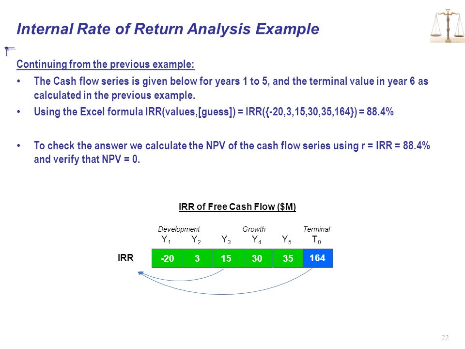 Internal Rate of Return Analysis Example