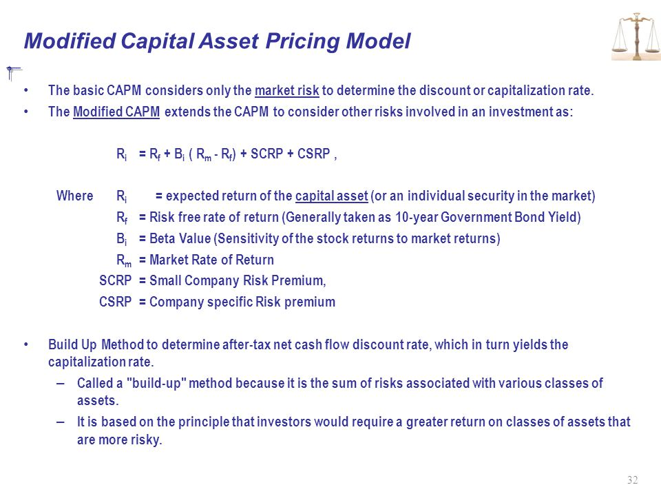Modified Capital Asset Pricing Model