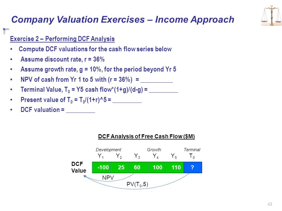 Company Valuation Exercises – Income Approach
