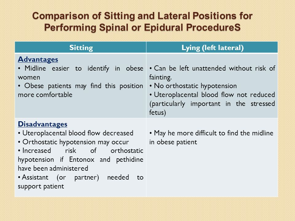 Comparison of Sitting and Lateral Positions for Performing Spinal or Epidural Procedures