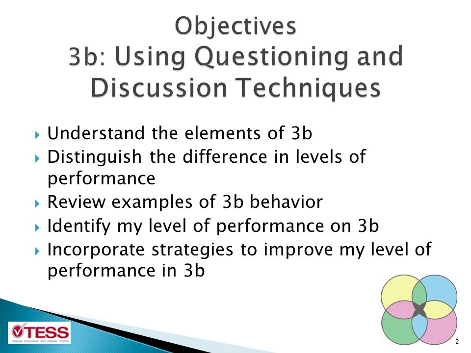 Objectives 3b: Using Questioning and Discussion Techniques