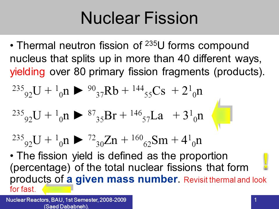! Nuclear Fission 23592U + 10n ► 9037Rb + 14455Cs + 210n