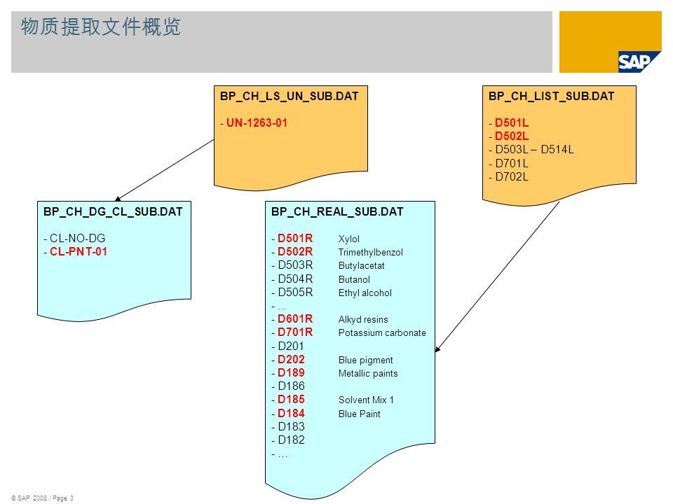 物质提取文件概览 BP_CH_LS_UN_SUB.DAT UN-1263-01 BP_CH_LIST_SUB.DAT D501L D502L