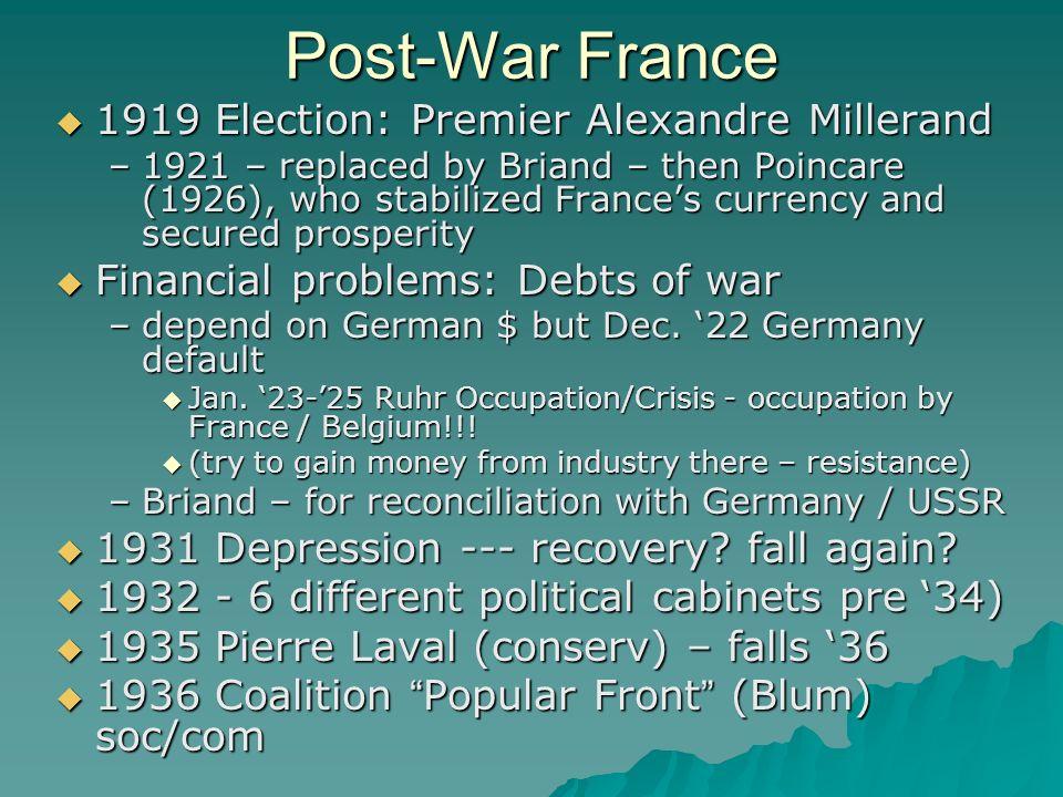 Post-War France 1919 Election: Premier Alexandre Millerand