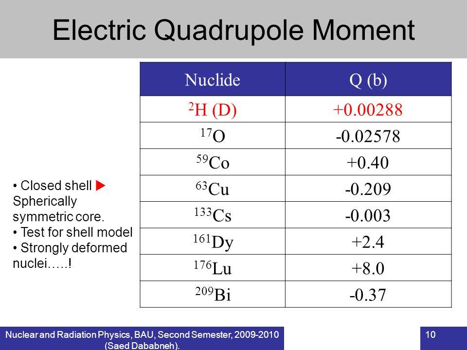 Electric Quadrupole Moment