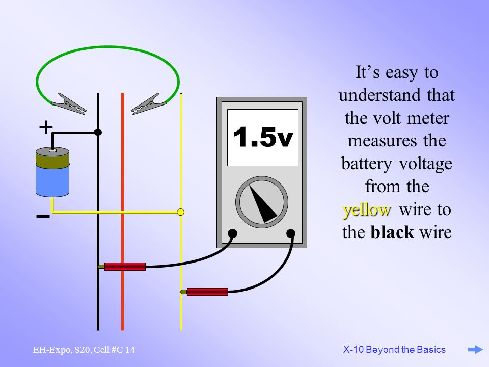 It's easy to understand that the volt meter measures the battery voltage from the yellow wire to the black wire