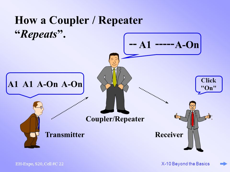 How a Coupler / Repeater Repeats .