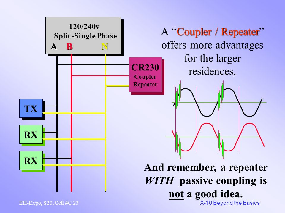 And remember, a repeater WITH passive coupling is not a good idea.