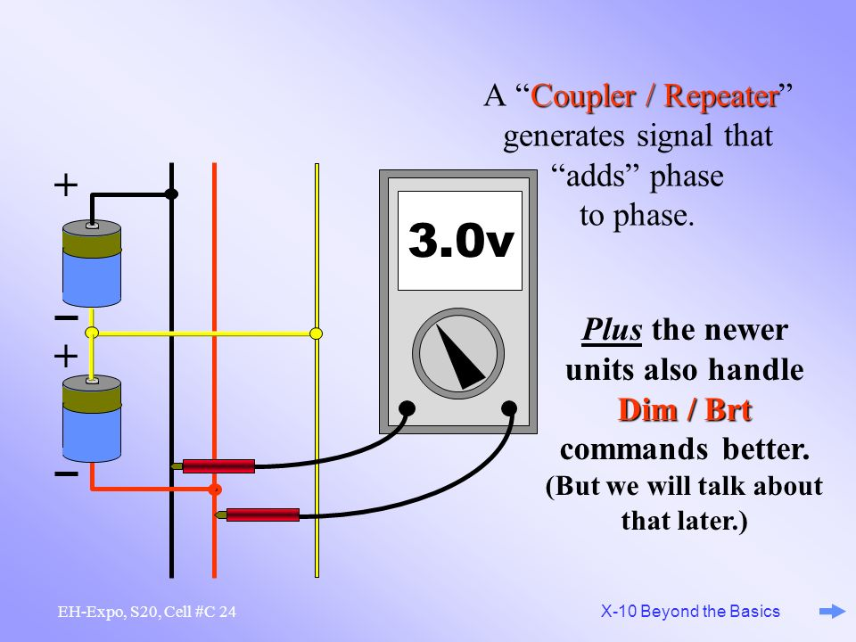 A Coupler / Repeater generates signal that adds phase to phase.