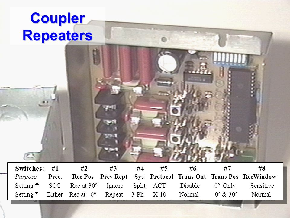 Coupler Repeaters Switches: #1 #2 #3 #4 #5 #6 #7 #8