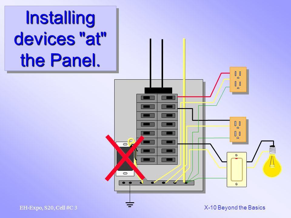 Installing devices at the Panel.