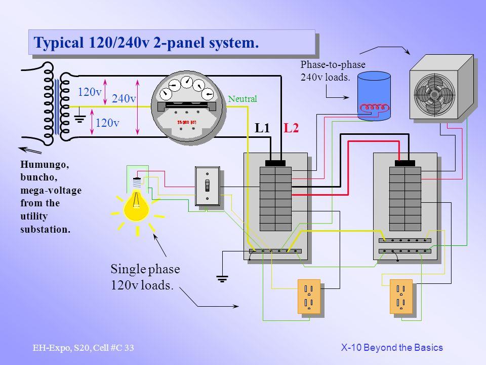 Typical 120/240v 2-panel system. Typical 120/240v distribution system.