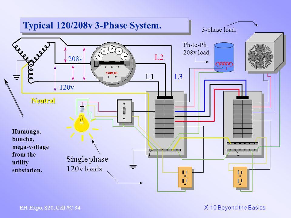 Typical 120/208v 3-Phase System.