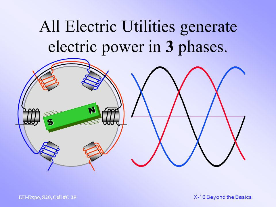 All Electric Utilities generate electric power in 3 phases.