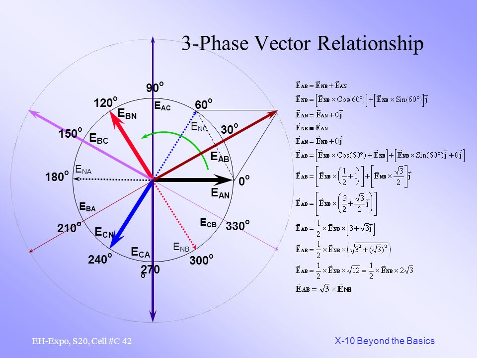 3-Phase Vector Relationship