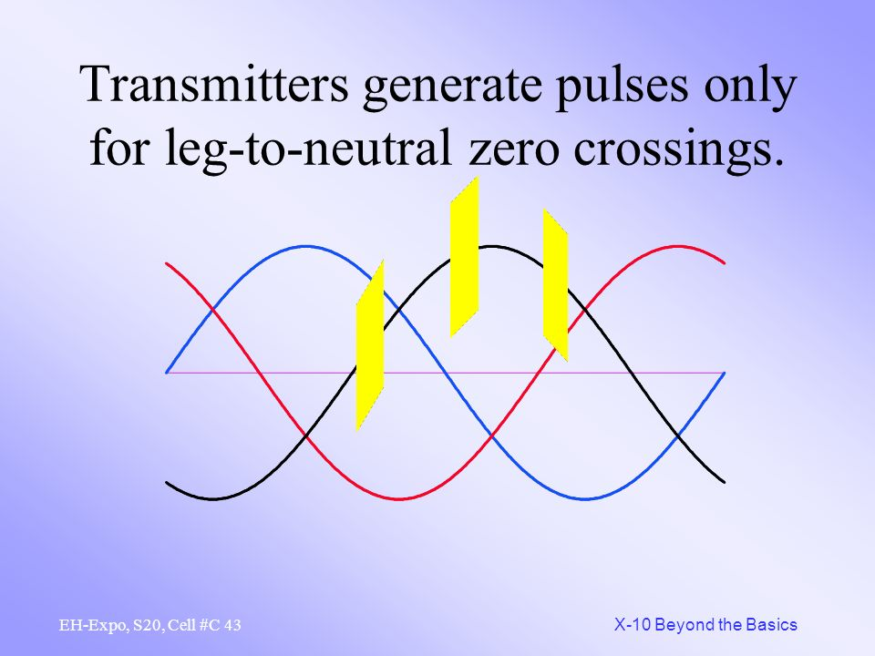 Transmitters generate pulses only for leg-to-neutral zero crossings.
