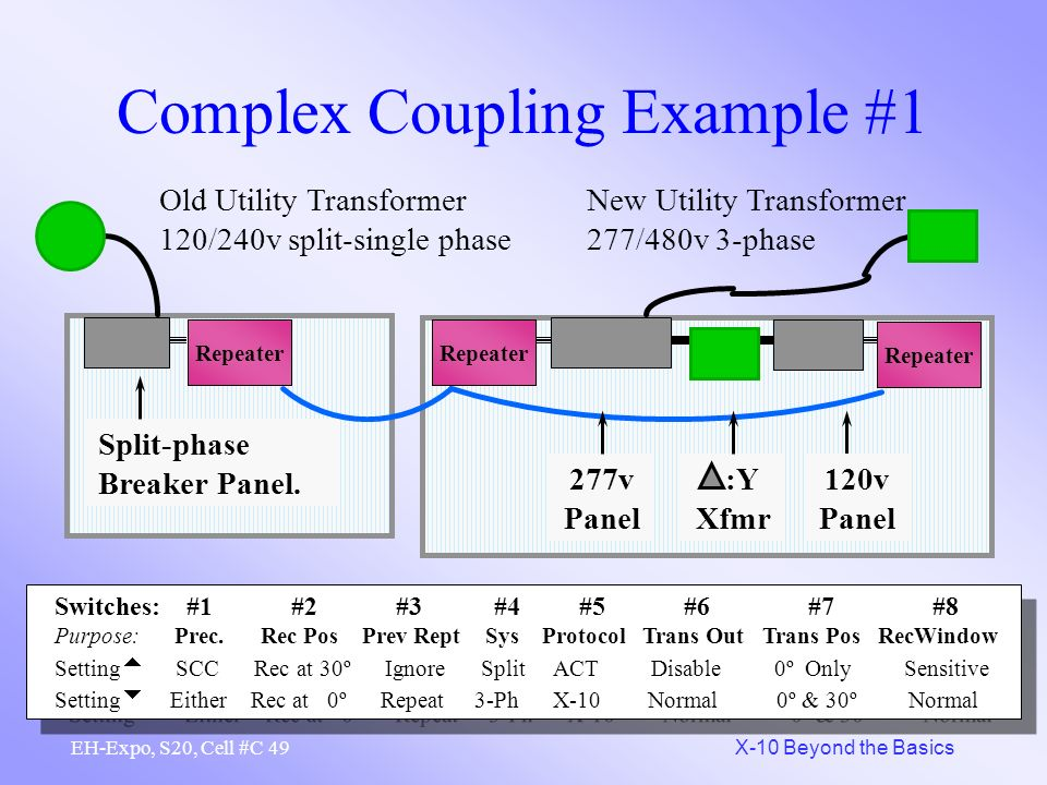 Complex Coupling Example #1
