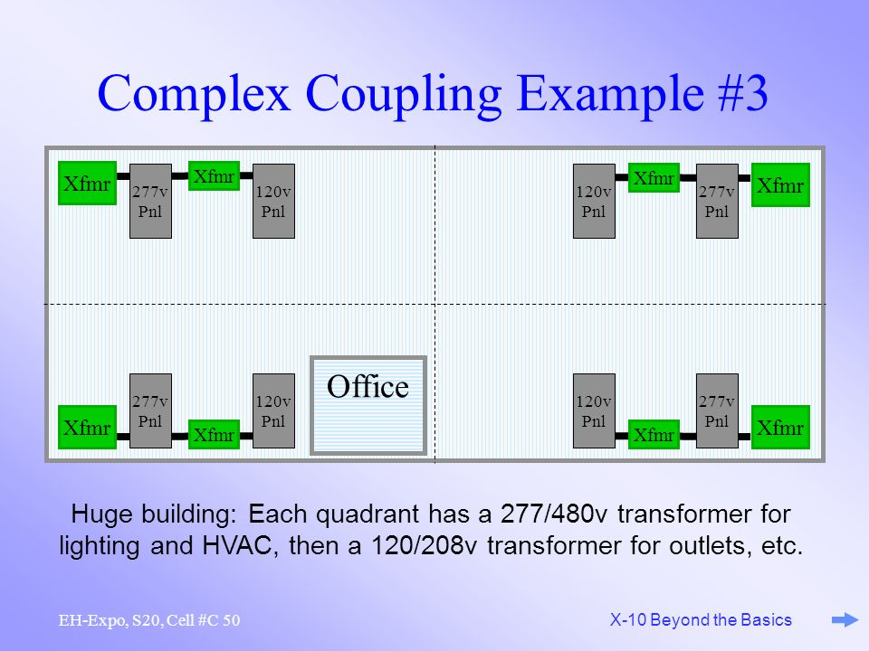 Complex Coupling Example #3