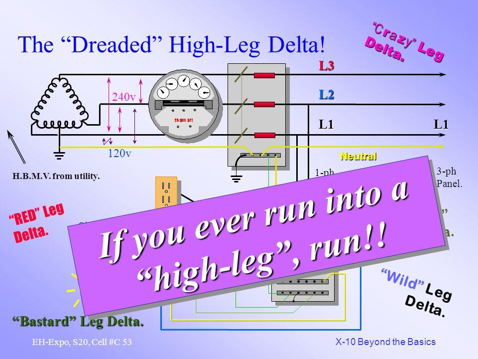 The Dreaded High-Leg Delta!